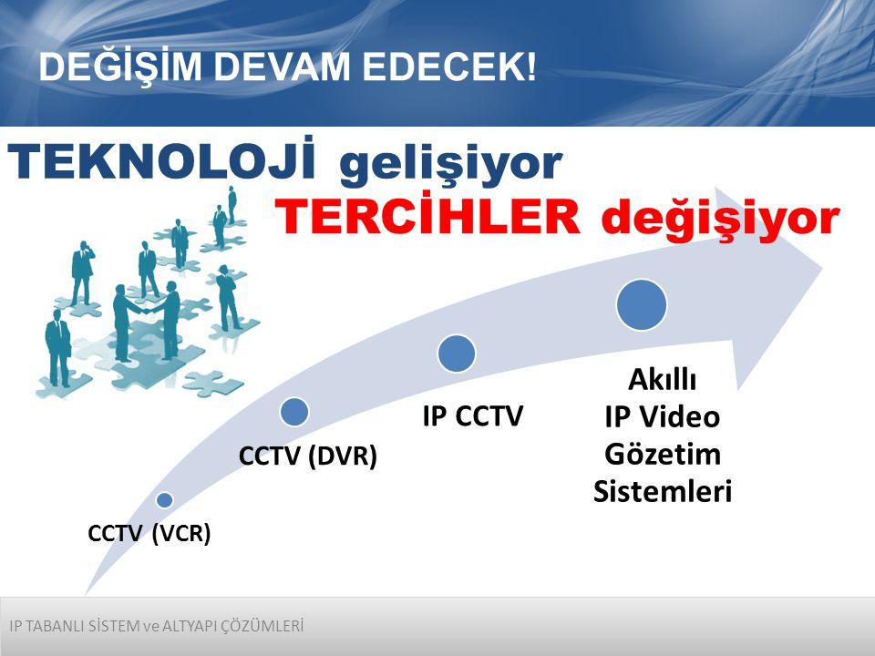 IP TABANLI SİSTEM ve ALTYAPI ÇÖZÜMLERİ DEĞİŞİM DEVAM EDECEK! CCTV (VCR) CCTV (DVR) IP CCTV Akıllı IP Video Gözetim Sistemleri TEKNOLOJİ gelişiyor TERC
