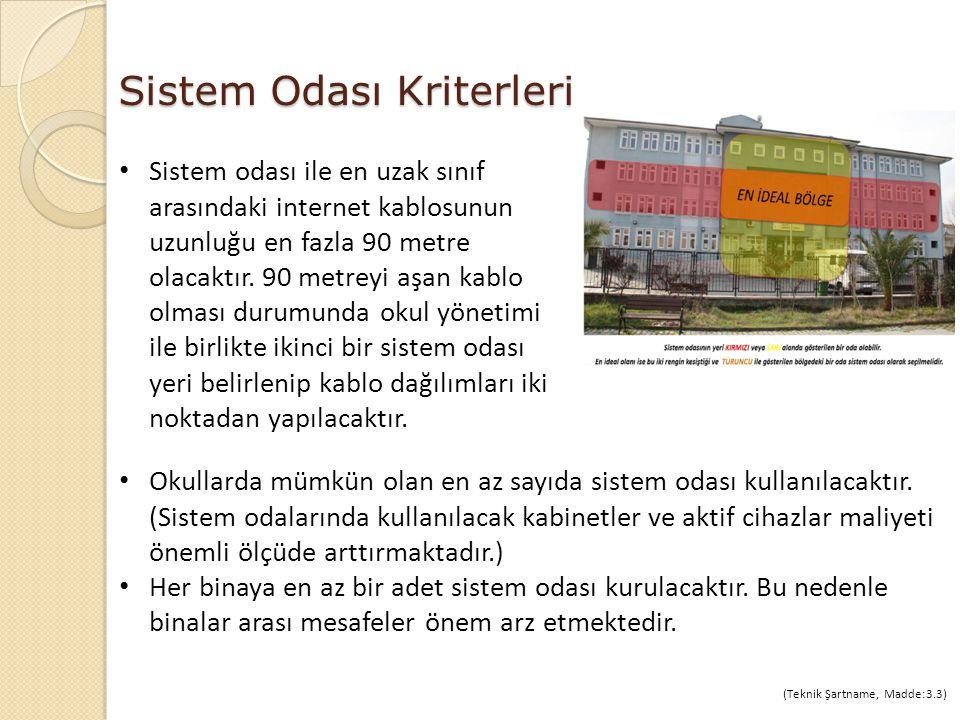 Sistem Odası Kriterleri (Teknik Şartname, Madde:3.3) Sistem odası ile en uzak sınıf arasındaki internet kablosunun uzunluğu en fazla 90 metre olacaktı
