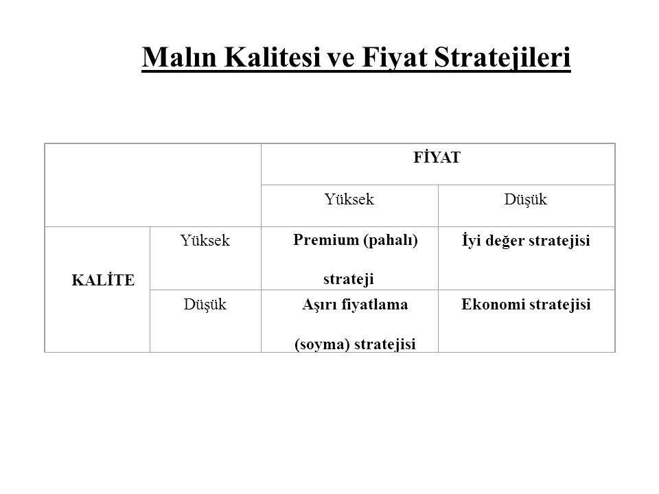 Malın Kalitesi ve Fiyat Stratejileri FİYAT YüksekDüşük KALİTE Yüksek Premium (pahalı) strateji İyi değer stratejisi DüşükAşırı fiyatlama (soyma) strat