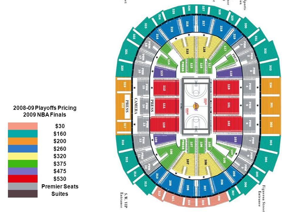 2008-09 Playoffs Pricing 2009 NBA Finals $30 $160 $200 $260 $320 $375 $475 $530 Premier Seats Suites