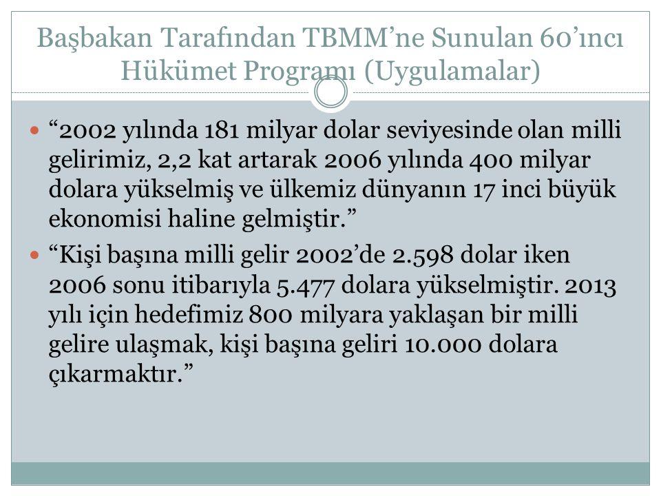 """Başbakan Tarafından TBMM'ne Sunulan 60'ıncı Hükümet Programı (Uygulamalar) """"2002 yılında 181 milyar dolar seviyesinde olan milli gelirimiz, 2,2 kat ar"""