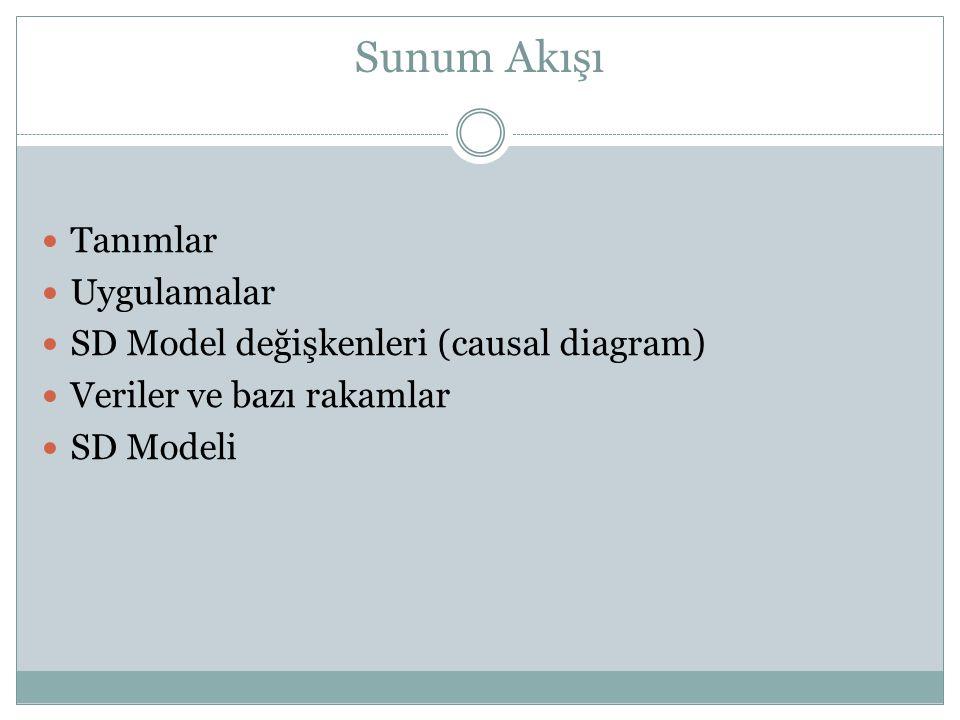 Sunum Akışı Tanımlar Uygulamalar SD Model değişkenleri (causal diagram) Veriler ve bazı rakamlar SD Modeli