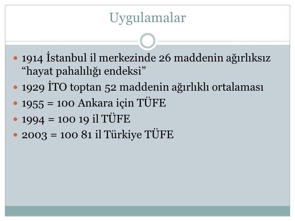 Uygulamalar 1914 İstanbul il merkezinde 26 maddenin ağırlıksız hayat pahalılığı endeksi 1929 İTO toptan 52 maddenin ağırlıklı ortalaması 1955 = 100 Ankara için TÜFE 1994 = 100 19 il TÜFE 2003 = 100 81 il Türkiye TÜFE
