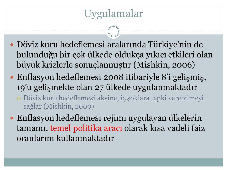 Uygulamalar Döviz kuru hedeflemesi aralarında Türkiye'nin de bulunduğu bir çok ülkede oldukça yıkıcı etkileri olan büyük krizlerle sonuçlanmıştır (Mishkin, 2006) Enflasyon hedeflemesi 2008 itibariyle 8'i gelişmiş, 19'u gelişmekte olan 27 ülkede uygulanmaktadır  Döviz kuru hedeflemesi aksine, iç şoklara tepki verebilmeyi sağlar (Mishkin, 2000) Enflasyon hedeflemesi rejimi uygulayan ülkelerin tamamı, temel politika aracı olarak kısa vadeli faiz oranlarını kullanmaktadır