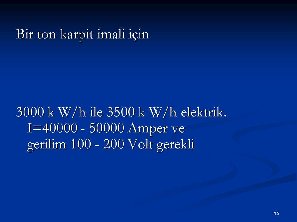 15 Bir ton karpit imali için 3000 k W/h ile 3500 k W/h elektrik.