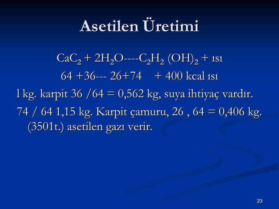 23 Asetilen Üretimi CaC 2 + 2H 2 O----C 2 H 2 (OH) 2 + ısı 64 +36--- 26+74 + 400 kcal ısı l kg.