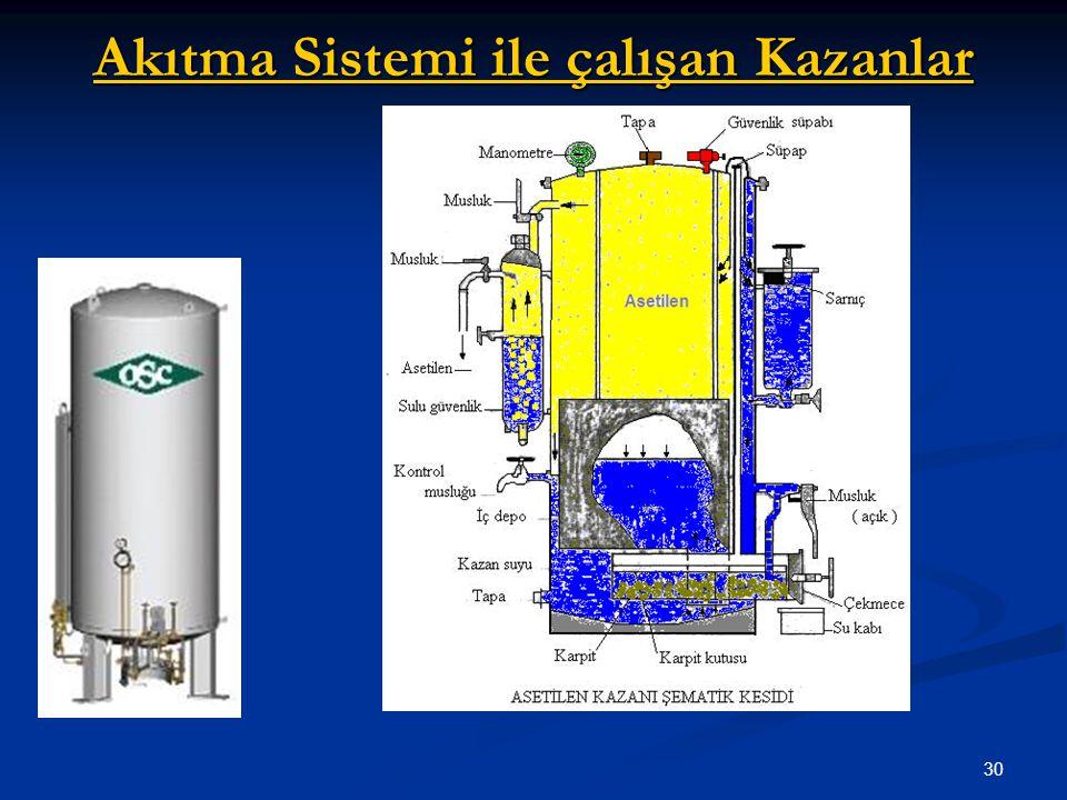 30 Akıtma Sistemi ile çalışan Kazanlar Akıtma Sistemi ile çalışan Kazanlar