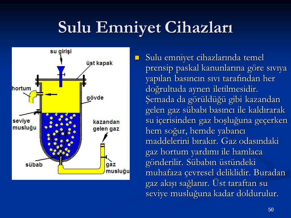 50 Sulu Emniyet Cihazları Sulu emniyet cihazlarında temel prensip paskal kanunlarına göre sıvıya yapılan basıncın sıvı tarafından her doğrultuda aynen iletilmesidir.