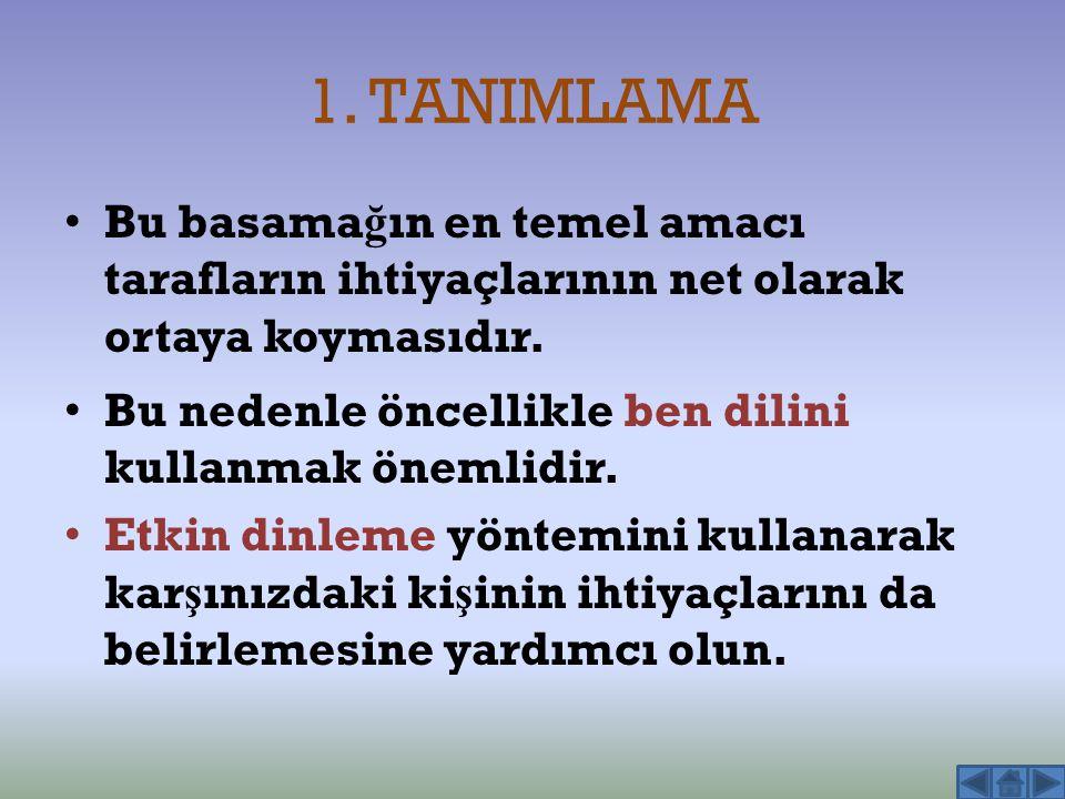 1. TANIMLAMA Bu basama ğ ın en temel amacı tarafların ihtiyaçlarının net olarak ortaya koymasıdır. Bu nedenle öncellikle ben dilini kullanmak önemlidi
