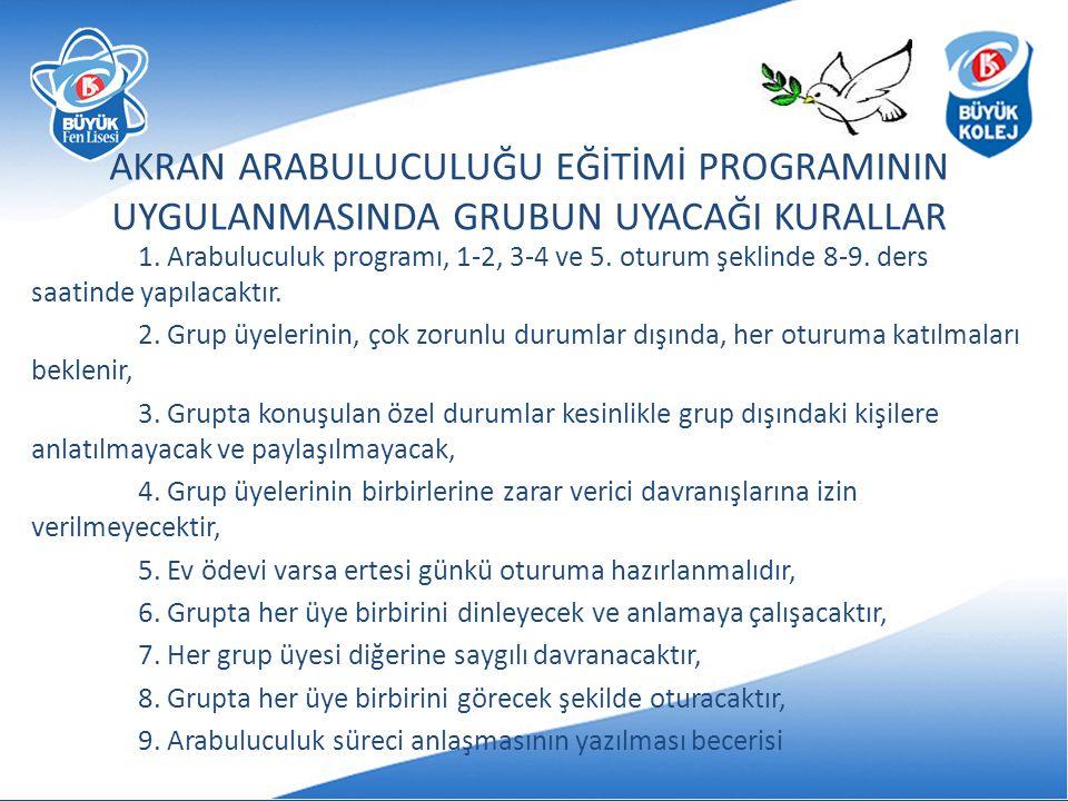 AKRAN ARABULUCULUĞU EĞİTİMİ PROGRAMININ UYGULANMASINDA GRUBUN UYACAĞI KURALLAR 1. Arabuluculuk programı, 1-2, 3-4 ve 5. oturum şeklinde 8-9. ders saat