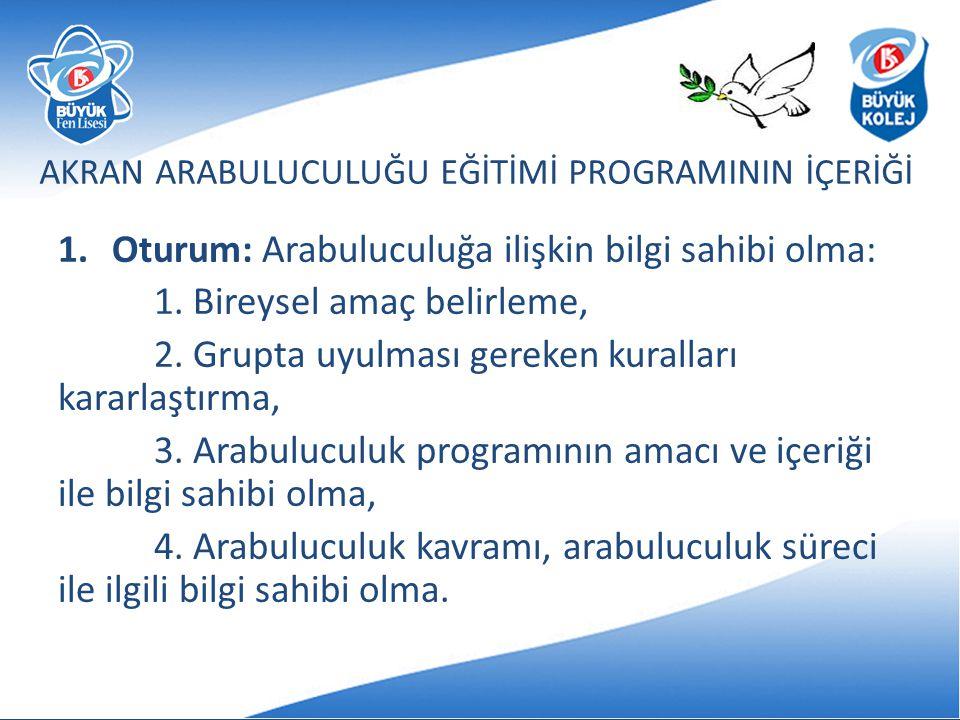 AKRAN ARABULUCULUĞU EĞİTİMİ PROGRAMININ İÇERİĞİ 2.