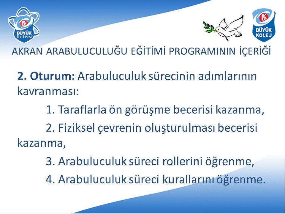 AKRAN ARABULUCULUĞU EĞİTİMİ PROGRAMININ İÇERİĞİ 3.