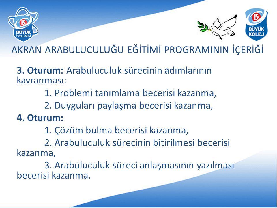 AKRAN ARABULUCULUĞU EĞİTİMİ PROGRAMININ İÇERİĞİ 3. Oturum: Arabuluculuk sürecinin adımlarının kavranması: 1. Problemi tanımlama becerisi kazanma, 2. D