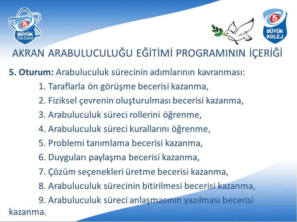 1. Oturum