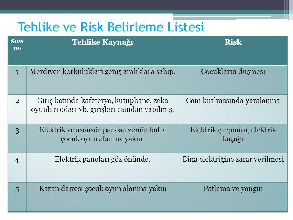 Tehlike ve Risk Belirleme Listesi