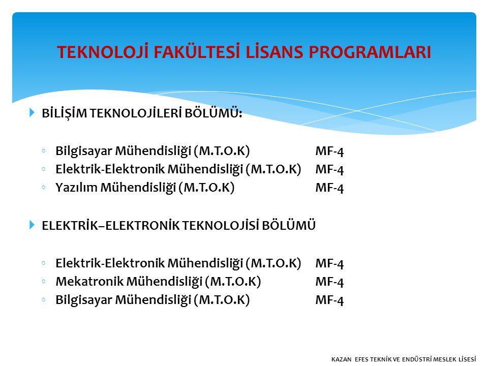  BİLİŞİM TEKNOLOJİLERİ BÖLÜMÜ: ◦ Bilgisayar Mühendisliği (M.T.O.K)MF-4 ◦ Elektrik-Elektronik Mühendisliği (M.T.O.K)MF-4 ◦ Yazılım Mühendisliği (M.T.O.K)MF-4  ELEKTRİK–ELEKTRONİK TEKNOLOJİSİ BÖLÜMÜ ◦ Elektrik-Elektronik Mühendisliği (M.T.O.K)MF-4 ◦ Mekatronik Mühendisliği (M.T.O.K)MF-4 ◦ Bilgisayar Mühendisliği (M.T.O.K)MF-4 TEKNOLOJİ FAKÜLTESİ LİSANS PROGRAMLARI KAZAN EFES TEKNİK VE ENDÜSTRİ MESLEK LİSESİ