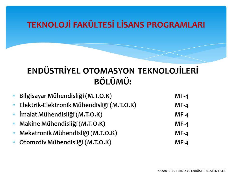  Bilgisayar Mühendisliği (M.T.O.K)MF-4  Elektrik-Elektronik Mühendisliği (M.T.O.K) MF-4  İmalat Mühendisliği (M.T.O.K)MF-4  Makine Mühendisliği (M.T.O.K)MF-4  Mekatronik Mühendisliği (M.T.O.K)MF-4  Otomotiv Mühendisliği (M.T.O.K)MF-4 ENDÜSTRİYEL OTOMASYON TEKNOLOJİLERİ BÖLÜMÜ: TEKNOLOJİ FAKÜLTESİ LİSANS PROGRAMLARI KAZAN EFES TEKNİK VE ENDÜSTRİ MESLEK LİSESİ