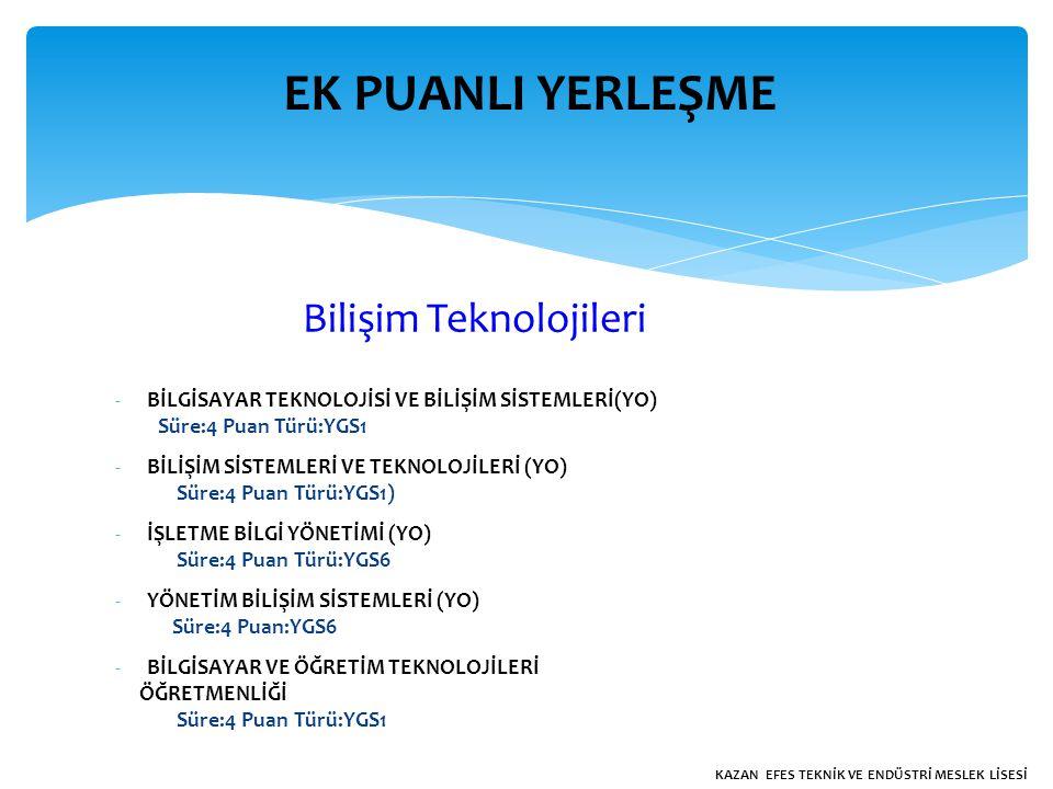 Bilişim Teknolojileri -BİLGİSAYAR TEKNOLOJİSİ VE BİLİŞİM SİSTEMLERİ(YO) Süre:4 Puan Türü:YGS1 -BİLİŞİM SİSTEMLERİ VE TEKNOLOJİLERİ (YO) Süre:4 Puan Türü:YGS1) -İŞLETME BİLGİ YÖNETİMİ (YO) Süre:4 Puan Türü:YGS6 -YÖNETİM BİLİŞİM SİSTEMLERİ (YO) Süre:4 Puan:YGS6 -BİLGİSAYAR VE ÖĞRETİM TEKNOLOJİLERİ ÖĞRETMENLİĞİ Süre:4 Puan Türü:YGS1 EK PUANLI YERLEŞME KAZAN EFES TEKNİK VE ENDÜSTRİ MESLEK LİSESİ