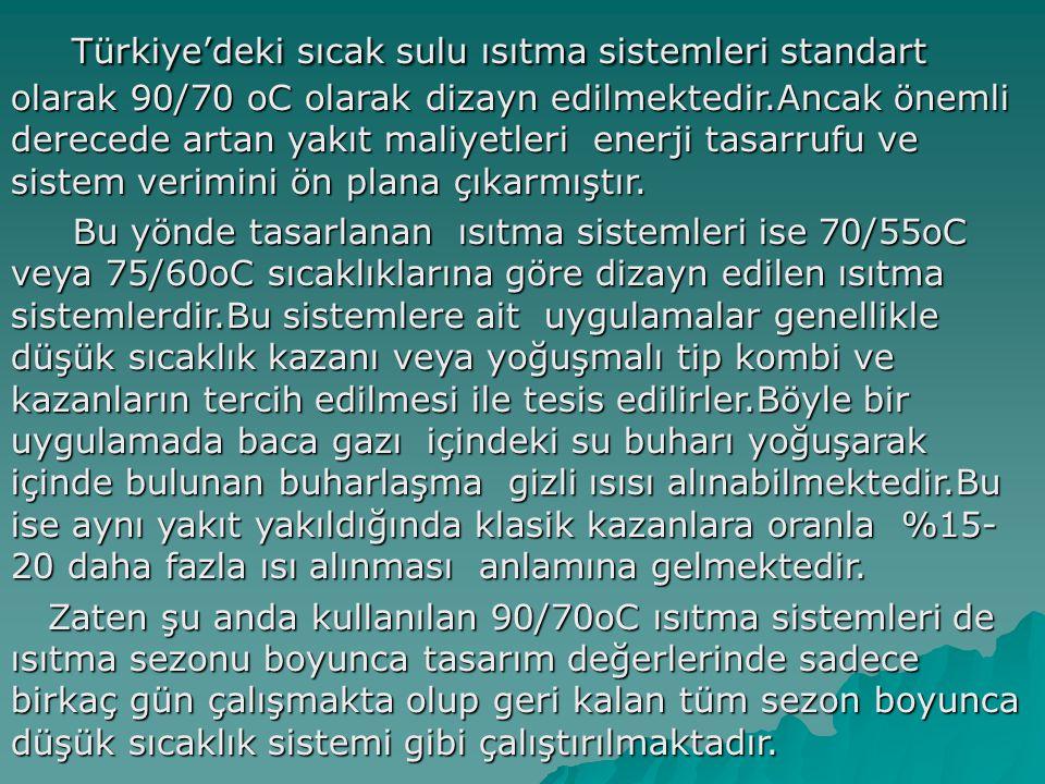 Türkiye'deki sıcak sulu ısıtma sistemleri standart olarak 90/70 oC olarak dizayn edilmektedir.Ancak önemli derecede artan yakıt maliyetleri enerji tasarrufu ve sistem verimini ön plana çıkarmıştır.