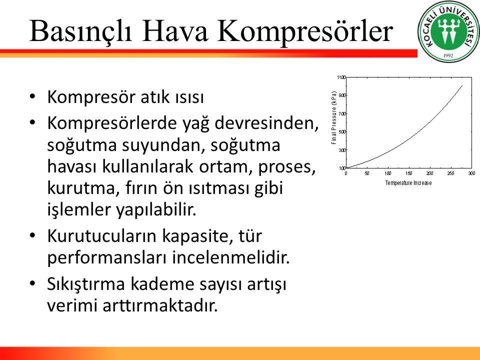 Basınçlı Hava Kompresörler Kompresör atık ısısı Kompresörlerde yağ devresinden, soğutma suyundan, soğutma havası kullanılarak ortam, proses, kurutma,