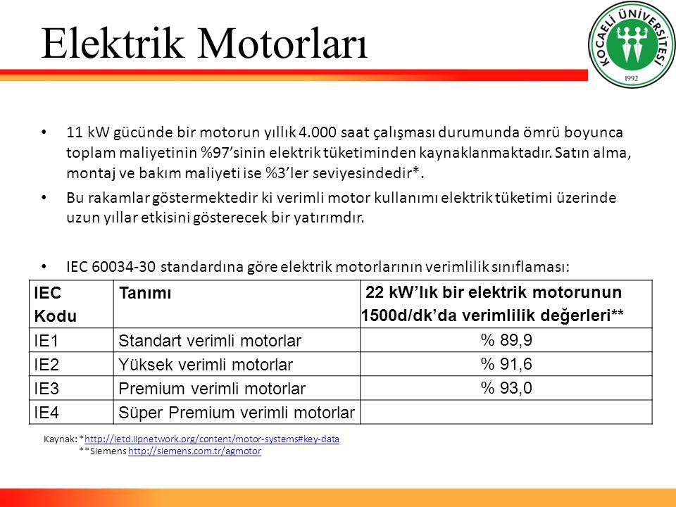 Elektrik Motorları 11 kW gücünde bir motorun yıllık 4.000 saat çalışması durumunda ömrü boyunca toplam maliyetinin %97'sinin elektrik tüketiminden kaynaklanmaktadır.