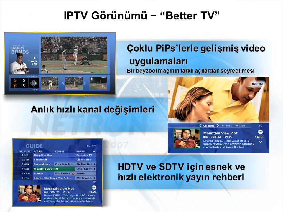 """IPTV Görünümü − """"Better TV"""" Çoklu PiPs'lerle gelişmiş video uygulamaları uygulamaları Bir beyzbol maçının farklı açılardan seyredilmesi Anlık hızlı ka"""
