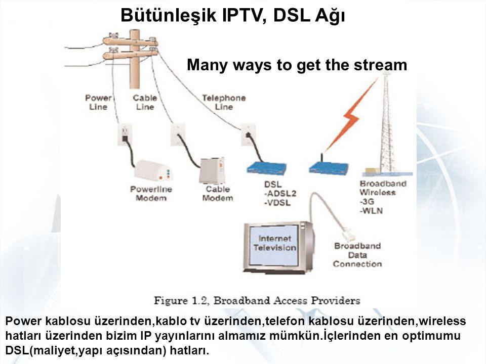 Bütünleşik IPTV, DSL Ağı Many ways to get the stream Power kablosu üzerinden,kablo tv üzerinden,telefon kablosu üzerinden,wireless hatları üzerinden b
