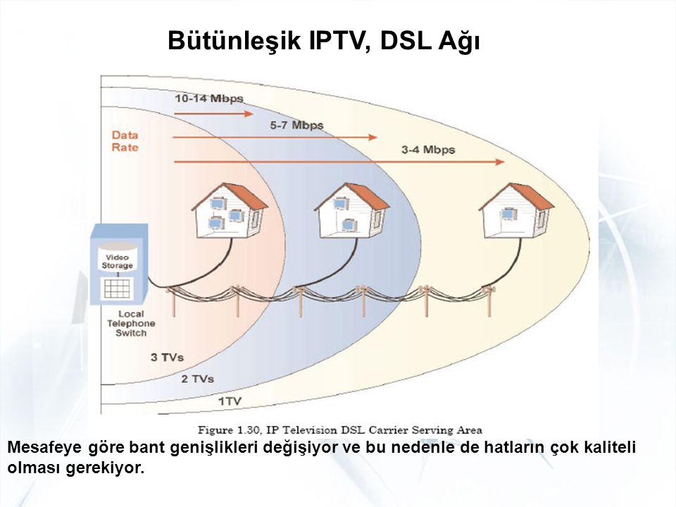 Bütünleşik IPTV, DSL Ağı Mesafeye göre bant genişlikleri değişiyor ve bu nedenle de hatların çok kaliteli olması gerekiyor.