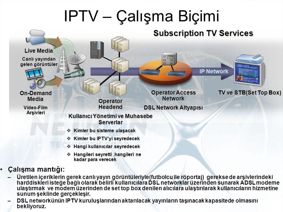 IPTV – Çalışma Biçimi IP Network Operator Headend Kullanıcı Yönetimi ve Muhasebe Serverlar  Kimler bu sisteme ulaşacak  Kimler bu IPTV'yi seyredecek