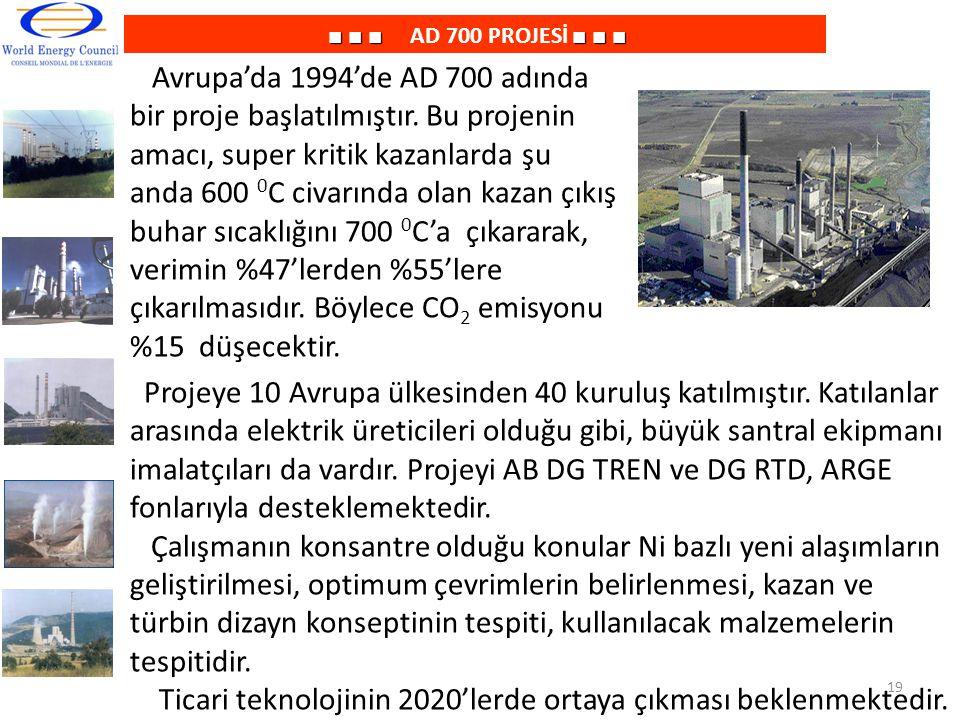 ■ ■ ■■ ■ ■ ■ ■ ■ AD 700 PROJESİ ■ ■ ■ Avrupa'da 1994'de AD 700 adında bir proje başlatılmıştır. Bu projenin amacı, super kritik kazanlarda şu anda 600