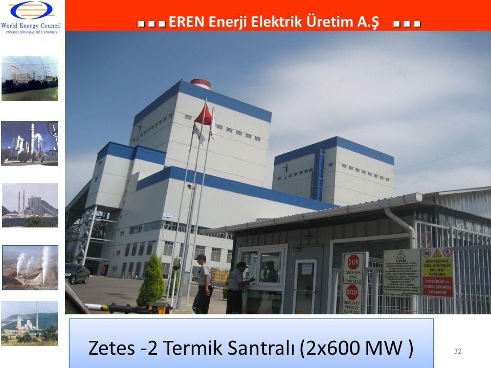 ■ ■ ■■ ■ ■ ■ ■ ■ EREN Enerji Elektrik Üretim A.Ş ■ ■ ■ 32