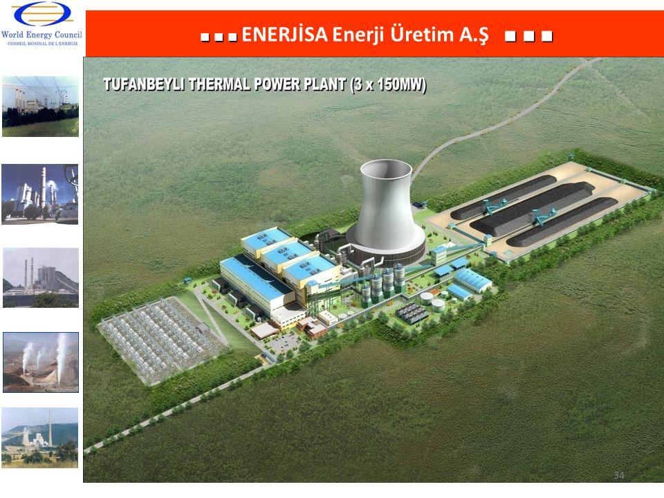 ■ ■ ■ ■ ■ ■ ■ ■ ■ ENERJİSA Enerji Üretim A.Ş ■ ■ ■ 34