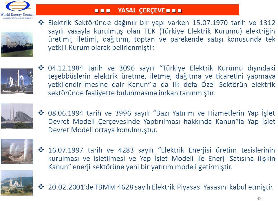 ■ ■ ■■ ■ ■ ■ ■ ■ YASAL ÇERÇEVE ■ ■ ■  Elektrik Sektöründe dağınık bir yapı varken 15.07.1970 tarih ve 1312 sayılı yasayla kurulmuş olan TEK (Türkiye