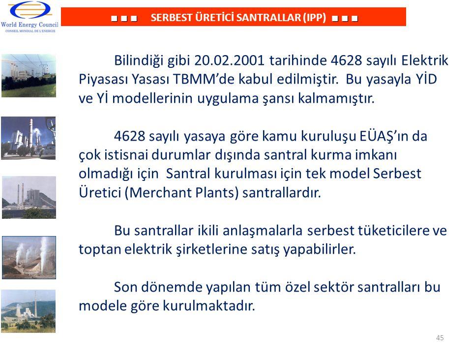 ■ ■ ■■ ■ ■ ■ ■ ■ SERBEST ÜRETİCİ SANTRALLAR (IPP) ■ ■ ■ Bilindiği gibi 20.02.2001 tarihinde 4628 sayılı Elektrik Piyasası Yasası TBMM'de kabul edilmiş