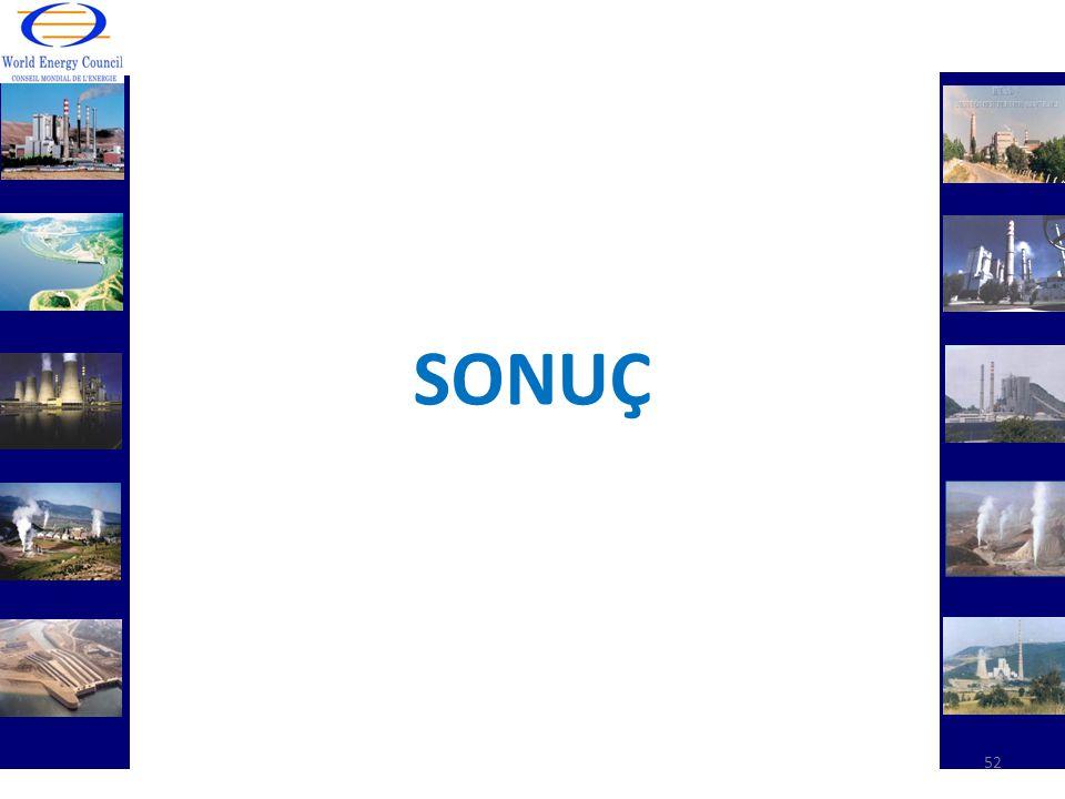 SONUÇ 52