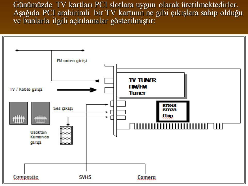 75 ohm koaksiyel anten girişi : Buradan anten girişi yapılır.