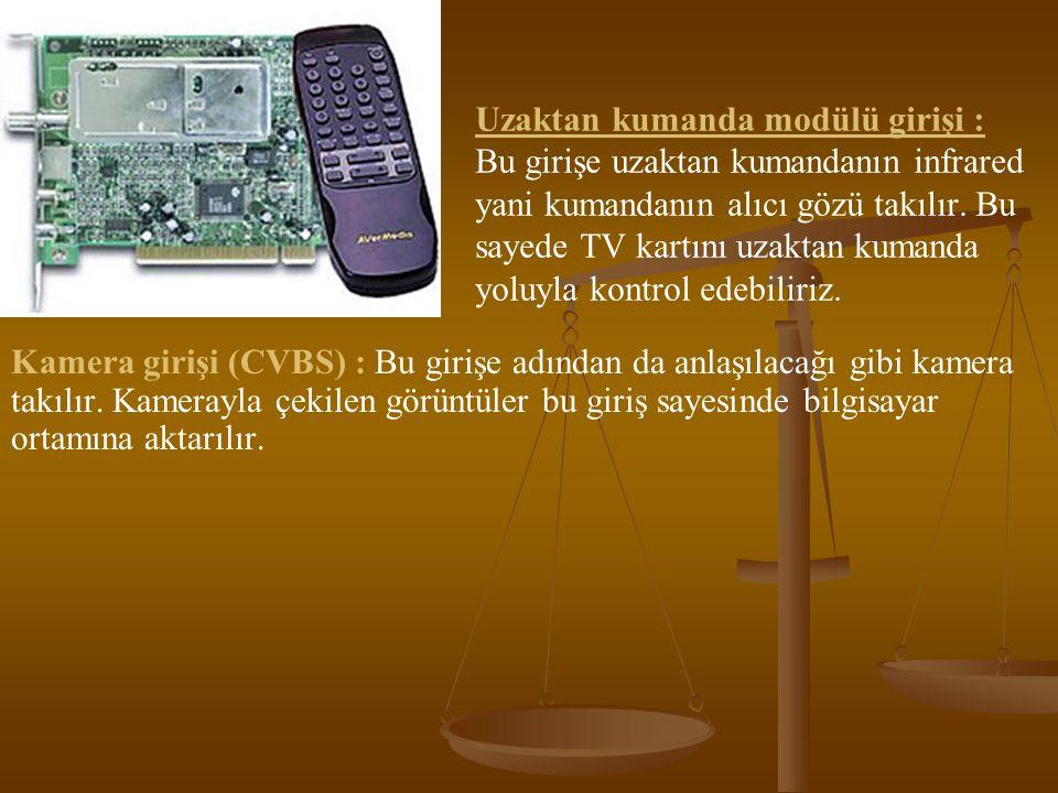 TV KARTLARININ ÇALIŞMA PRENSİBİ Bt 8xx yongaları bir görüntü kaynağından yollanan sinyaller, ki bu kaynak bir kamera VCR ya da TV alıcısı olabilir, yonga tarafından alınır.