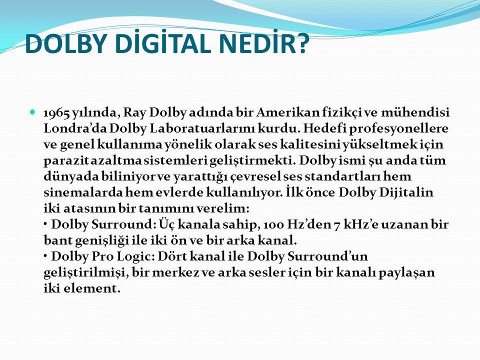 DOLBY DİGİTAL NEDİR? 1965 yılında, Ray Dolby adında bir Amerikan fizikçi ve mühendisi Londra'da Dolby Laboratuarlarını kurdu. Hedefi profesyonellere v