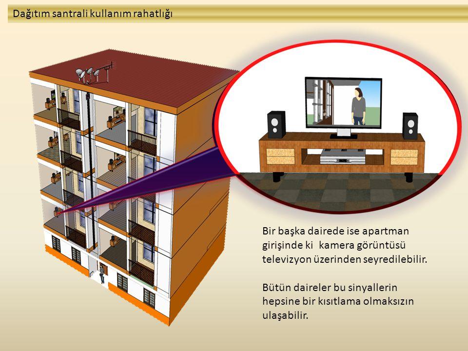 Bir başka dairede ise apartman girişinde ki kamera görüntüsü televizyon üzerinden seyredilebilir. Bütün daireler bu sinyallerin hepsine bir kısıtlama