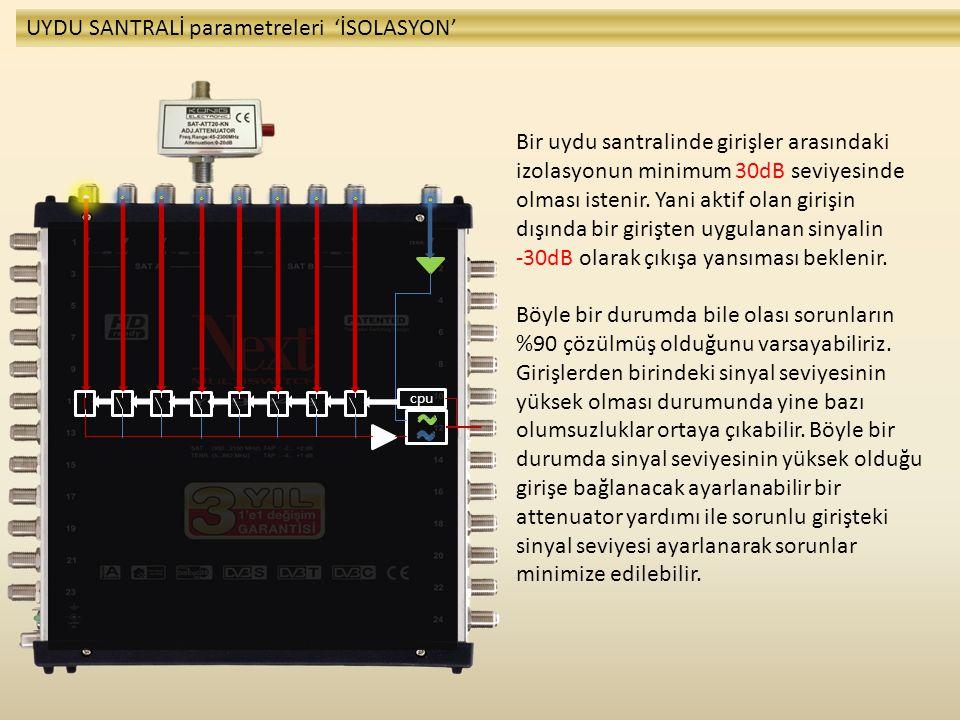 cpu Bir uydu santralinde girişler arasındaki izolasyonun minimum 30dB seviyesinde olması istenir. Yani aktif olan girişin dışında bir girişten uygulan