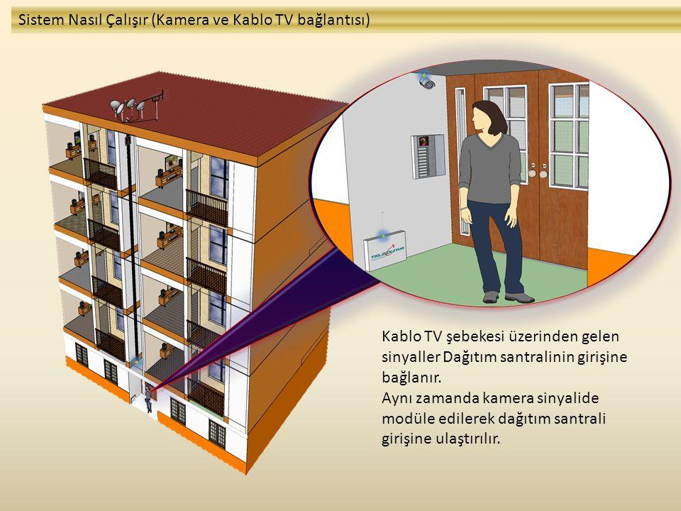 Kablo TV şebekesi üzerinden gelen sinyaller Dağıtım santralinin girişine bağlanır. Aynı zamanda kamera sinyalide modüle edilerek dağıtım santrali giri