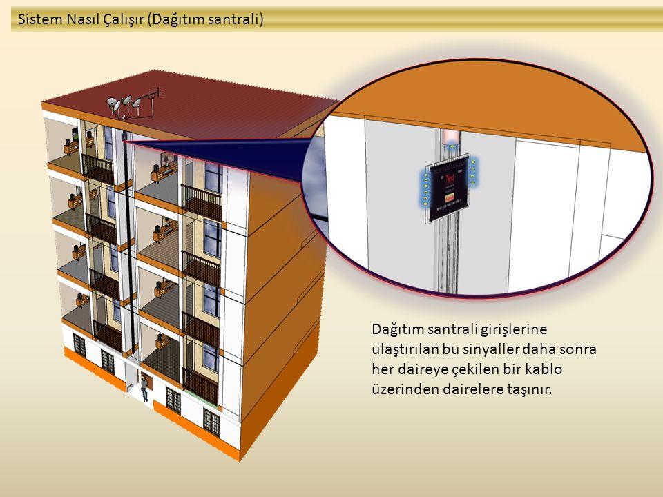 Dağıtım santrali girişlerine ulaştırılan bu sinyaller daha sonra her daireye çekilen bir kablo üzerinden dairelere taşınır. Sistem Nasıl Çalışır (Dağı