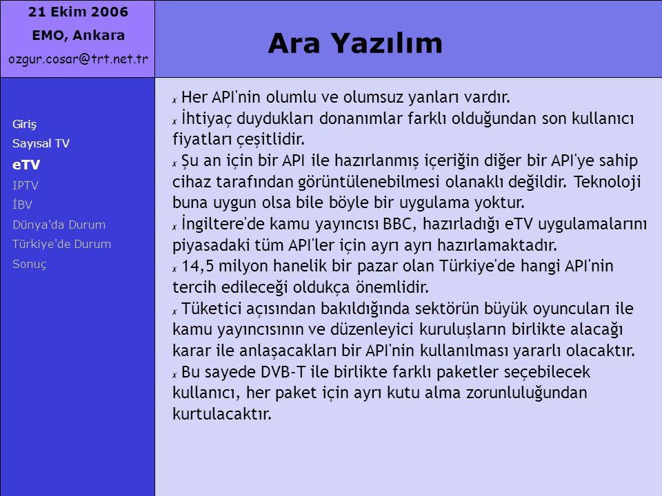 21 Ekim 2006 EMO, Ankara ozgur.cosar@trt.net.tr Giriş Sayısal TV eTV IPTV İBV Dünya'da Durum Türkiye'de Durum Sonuç Ara Yazılım ✗ Her API'nin olumlu v