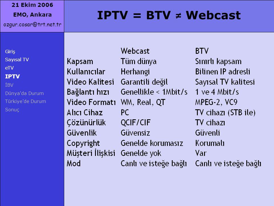 21 Ekim 2006 EMO, Ankara ozgur.cosar@trt.net.tr Giriş Sayısal TV eTV IPTV İBV Dünya'da Durum Türkiye'de Durum Sonuç IPTV = BTV ≠ Webcast