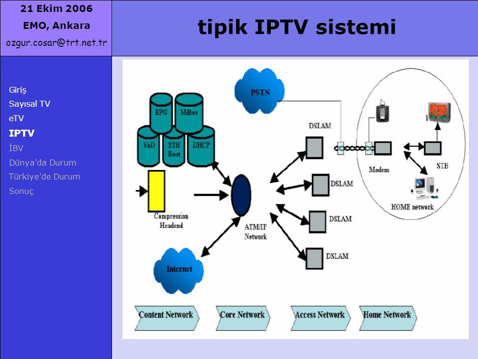 21 Ekim 2006 EMO, Ankara ozgur.cosar@trt.net.tr Giriş Sayısal TV eTV IPTV İBV Dünya'da Durum Türkiye'de Durum Sonuç tipik IPTV sistemi