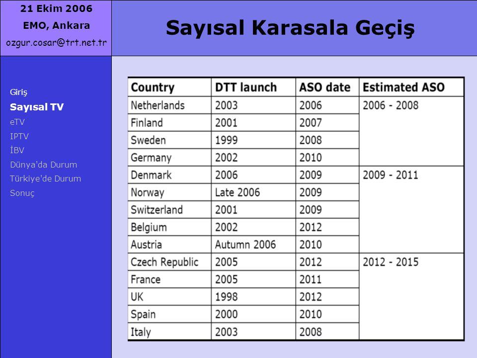 21 Ekim 2006 EMO, Ankara ozgur.cosar@trt.net.tr Giriş Sayısal TV eTV IPTV İBV Dünya'da Durum Türkiye'de Durum Sonuç Sayısal Karasala Geçiş