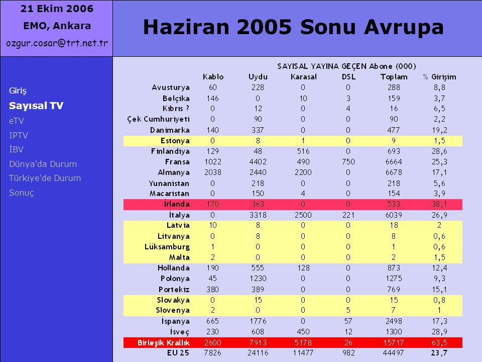 21 Ekim 2006 EMO, Ankara ozgur.cosar@trt.net.tr Giriş Sayısal TV eTV IPTV İBV Dünya'da Durum Türkiye'de Durum Sonuç Haziran 2005 Sonu Avrupa