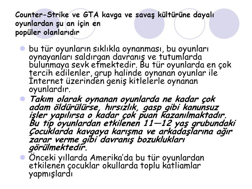 Counter-Strike ve GTA kavga ve savaş kültürüne dayalı oyunlardan şu an için en popüler olanlarıdır bu tür oyunların sıklıkla oynanması, bu oyunları oy