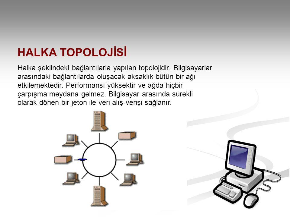 HALKA TOPOLOJİSİ Halka şeklindeki bağlantılarla yapılan topolojidir. Bilgisayarlar arasındaki bağlantılarda oluşacak aksaklık bütün bir ağı etkilemekt