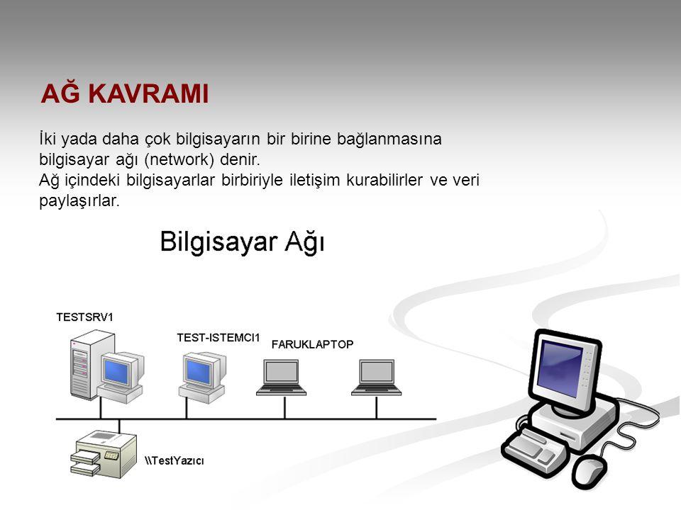 AĞ TÜRLERİ YEREL ALAN AĞLARI (LAN): Birbirine yakın mesafedeki bilgisayarların, birbirine bağlanması ile oluşan ağ türüdür.